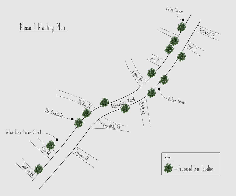 Abbeydale Roadtreeplantingplan