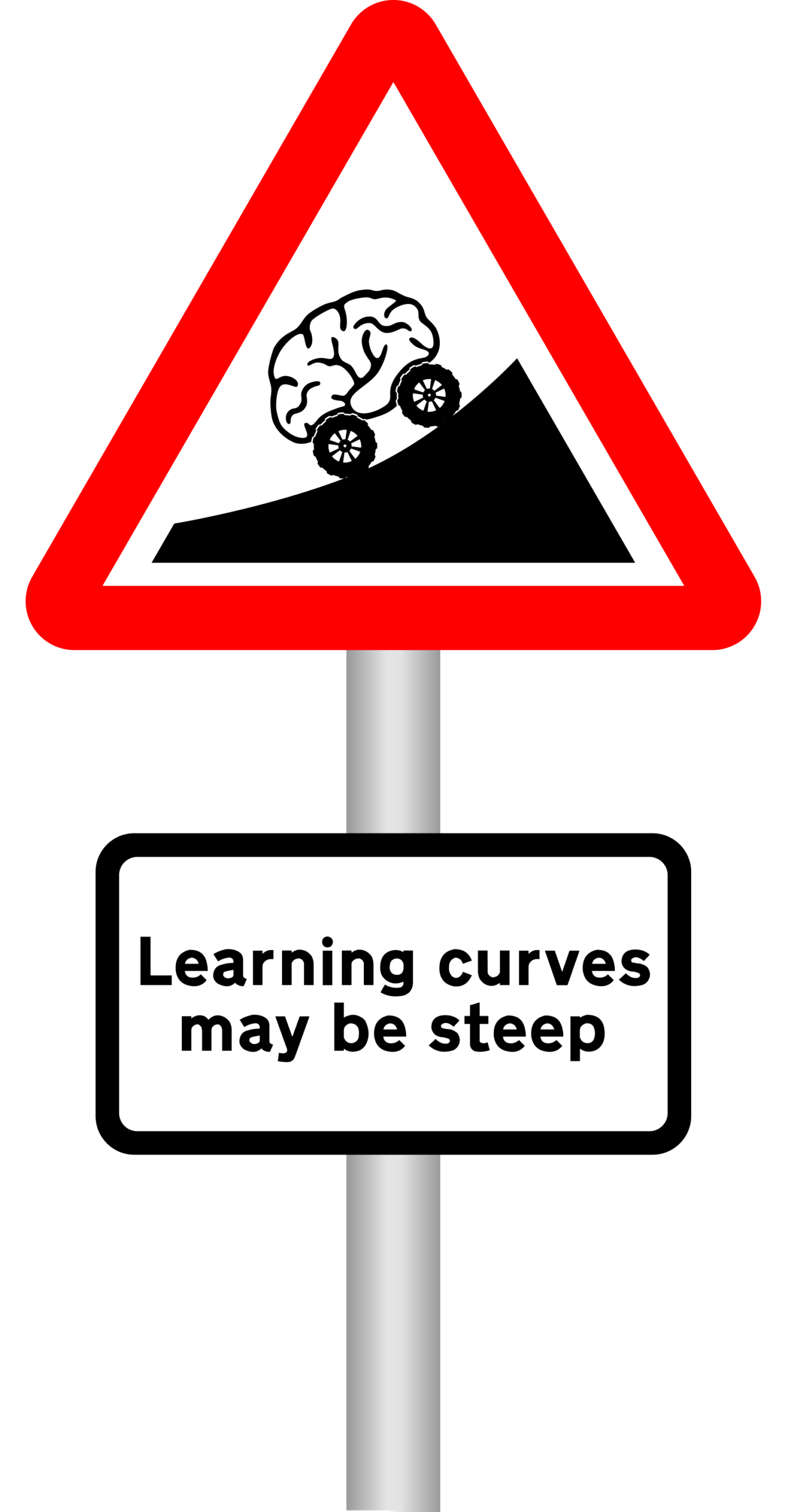 Learning curves steep